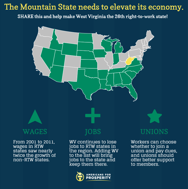Right To Work States Vs Union States Map.West Virginia Right To Work Americans For Prosperity